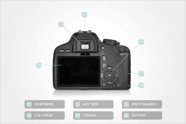 camera-parts-2 parte traseira